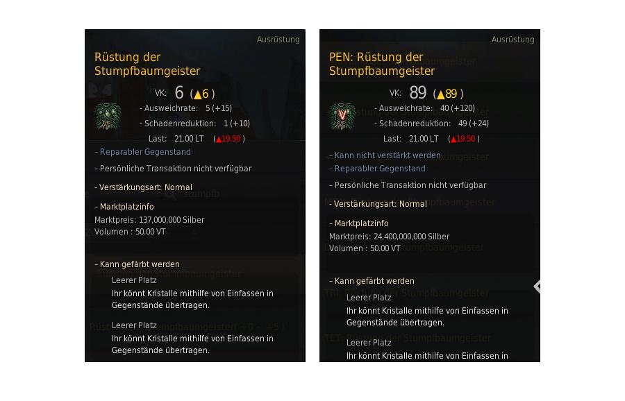 Stumpfbaumgeister Rüstung Vergleich